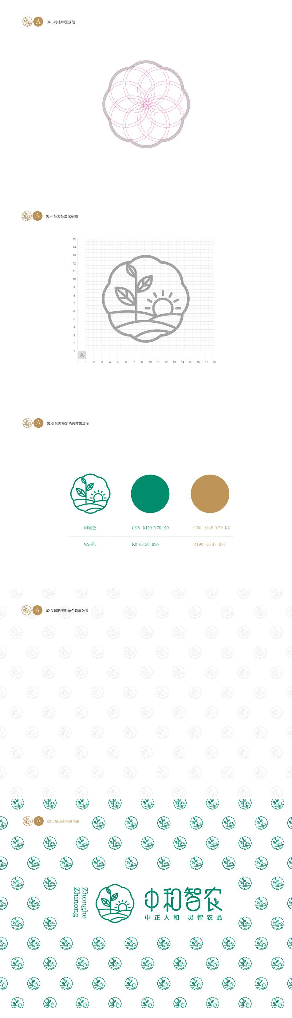 青岛中和智农生态农业品牌全案策划VIS设计